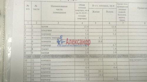 Комната в 5-комнатной квартире (142м2) на продажу по адресу Невский пр., 95— фото 3 из 16