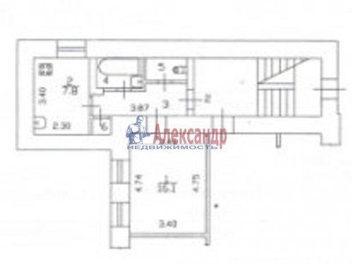 1-комнатная квартира (33м2) на продажу по адресу Пушкин г., Магазейная ул., 50/37— фото 3 из 7