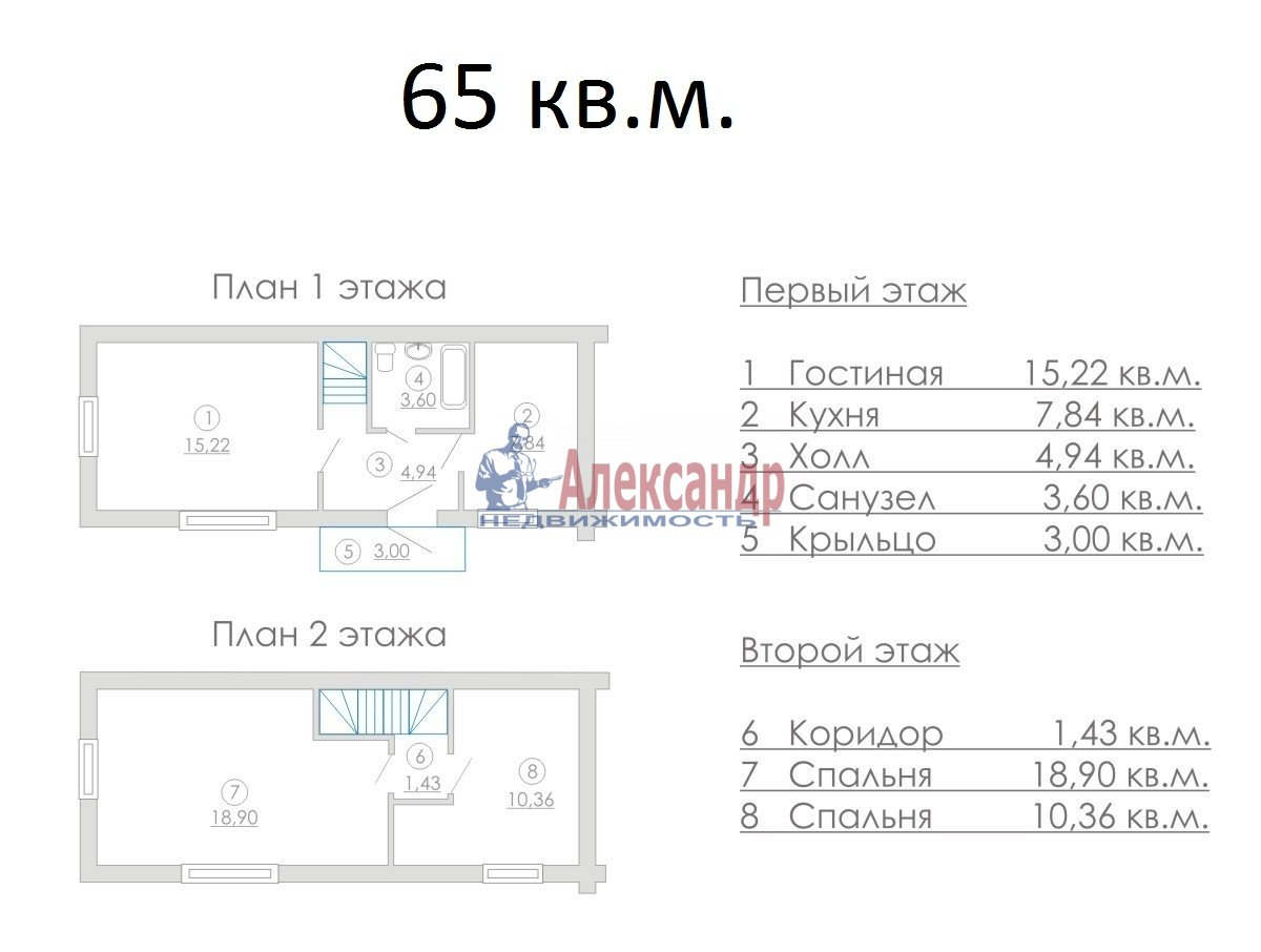 Таун-хаус (65м2) на продажу — фото 3 из 12